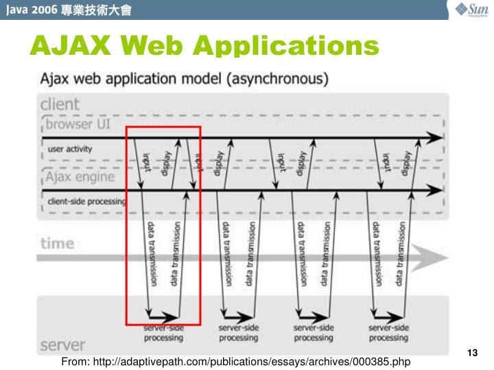 AJAX Web Applications