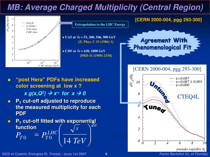 MB: Average Charged Multiplicity (Central Region)
