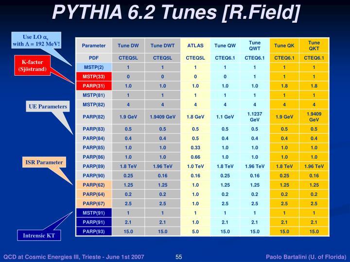 PYTHIA 6.2 Tunes [R.Field]
