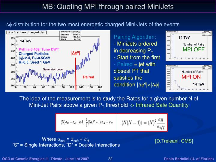 MB: Quoting MPI through paired MiniJets