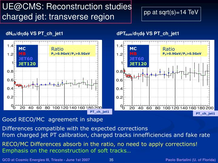 UE@CMS: Reconstruction studies