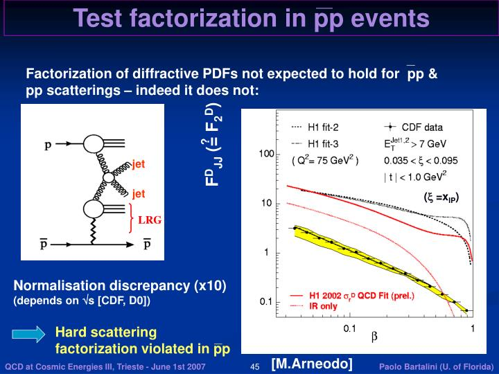 Test factorization in pp events