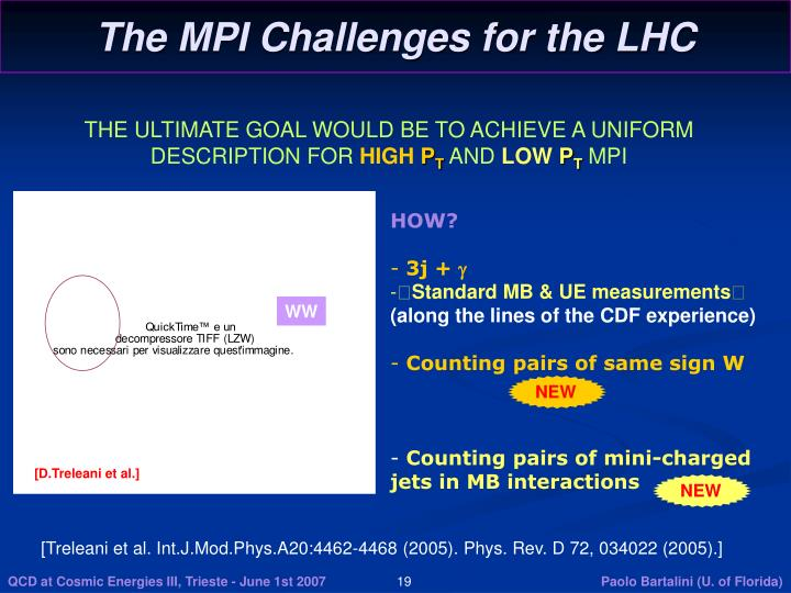 The MPI Challenges for the LHC