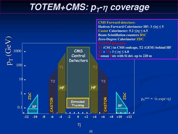 TOTEM+CMS: p