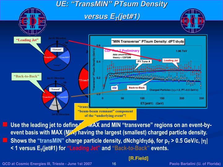 "UE: ""TransMIN"" PTsum Density"