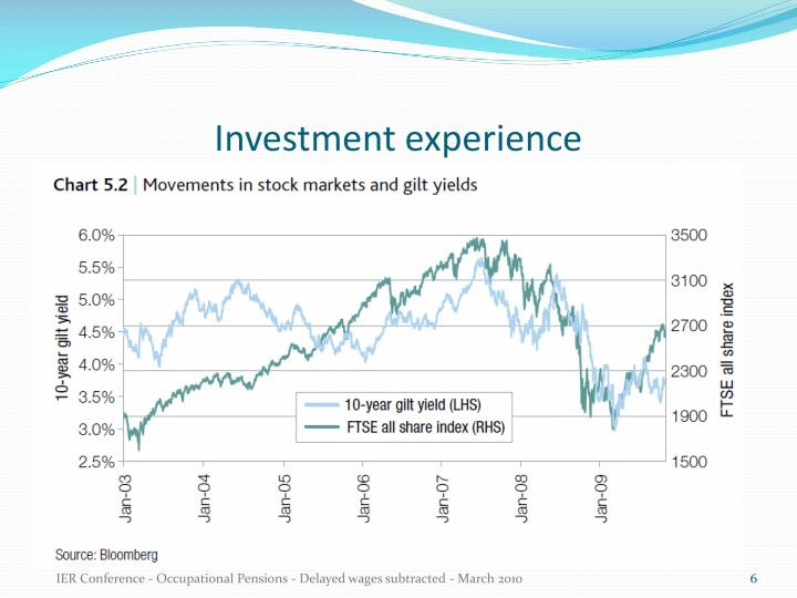 Investment experience