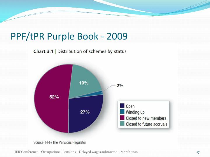 PPF/tPR Purple Book - 2009