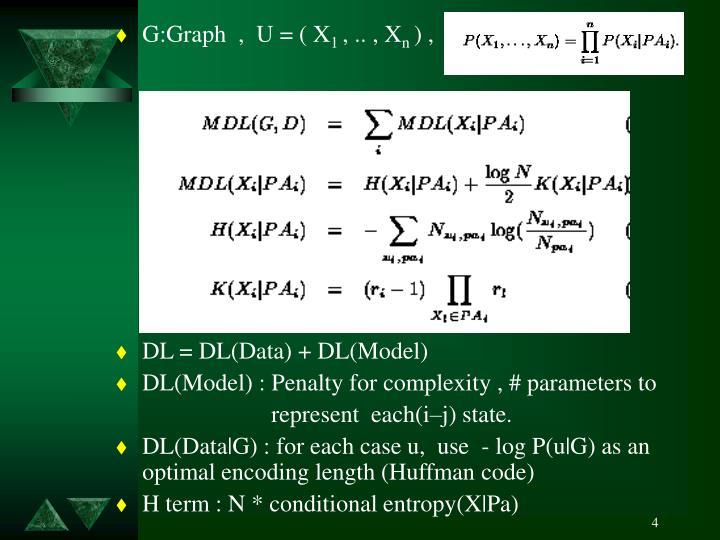 G:Graph  ,  U = ( X