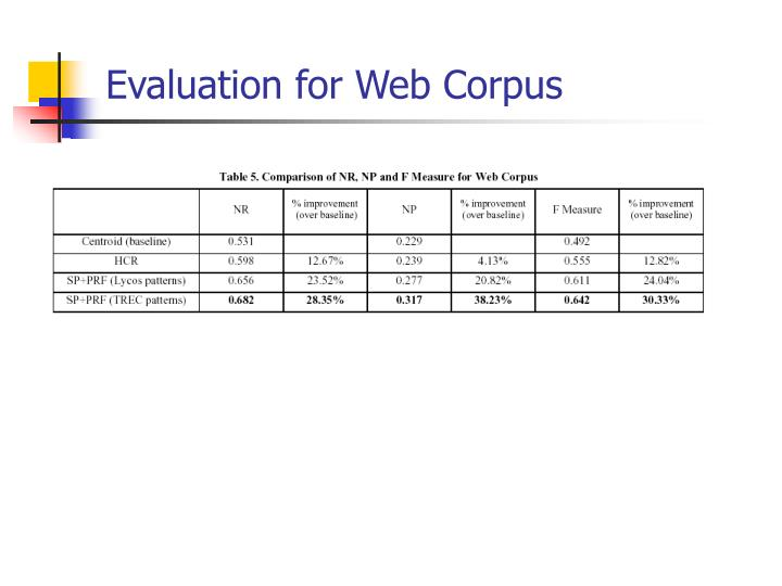 Evaluation for Web Corpus