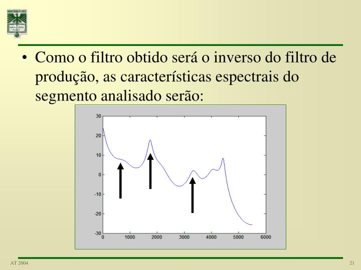 Como o filtro obtido será o inverso do filtro de produção, as características espectrais do segmento analisado serão: