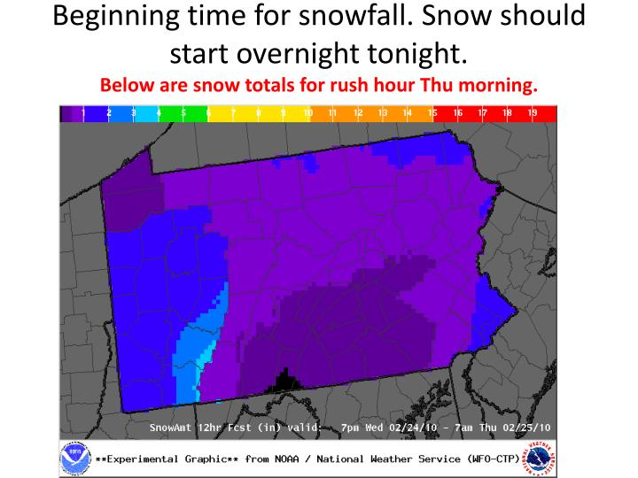 Beginning time for snowfall. Snow should start overnight tonight.