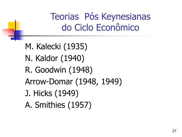 Teorias  Pós Keynesianas