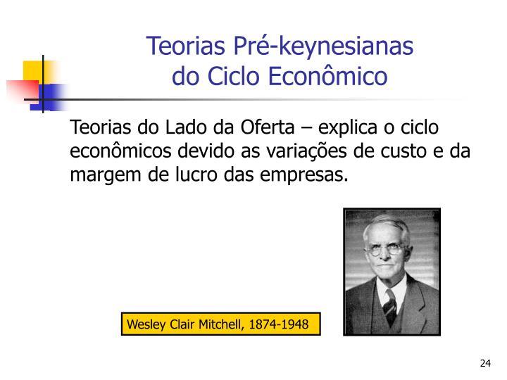 Teorias Pré-keynesianas