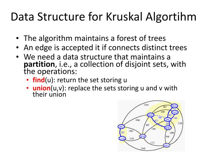 Data Structure for Kruskal Algortihm