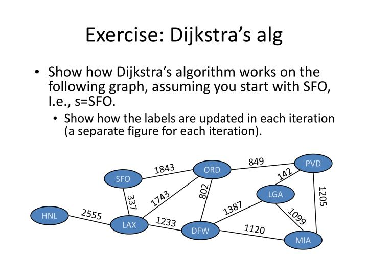 Exercise: Dijkstra's alg