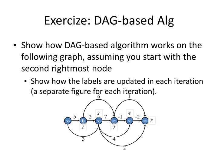Exercize: DAG-based Alg