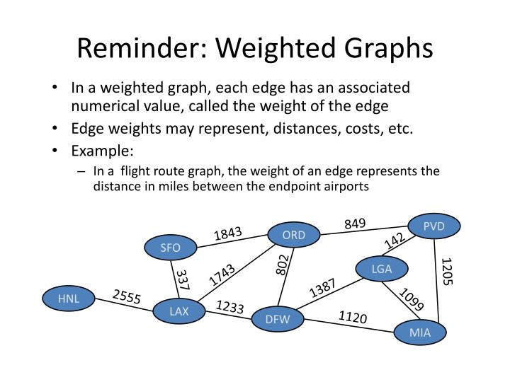 Reminder: Weighted Graphs