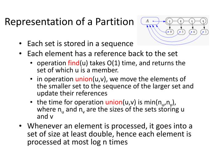 Representation of a Partition