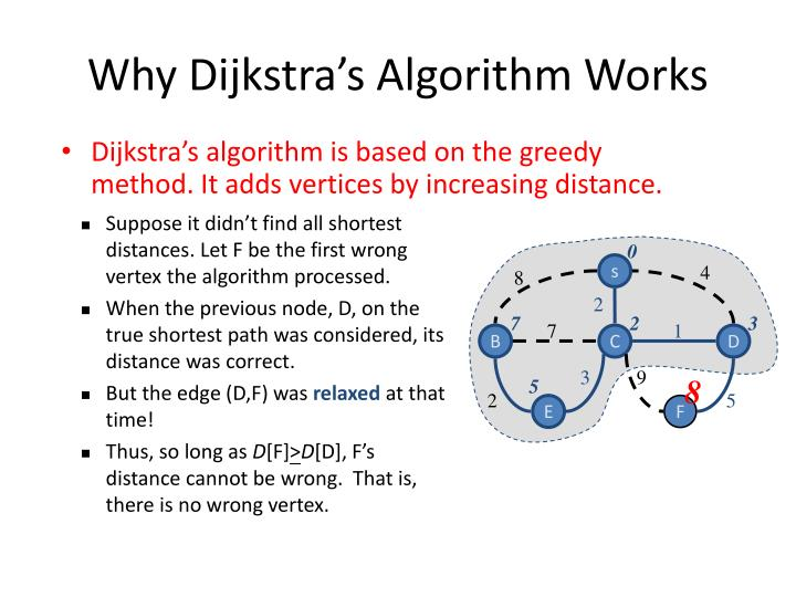 Why Dijkstra's Algorithm Works