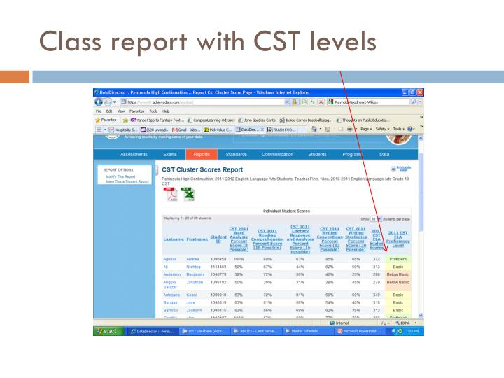 Class report with CST levels