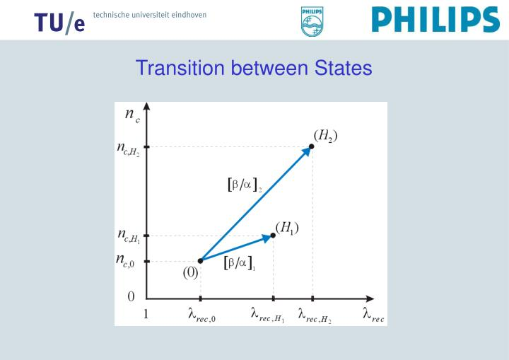 Transition between States