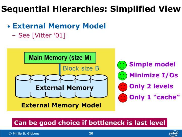 Main Memory (size M)