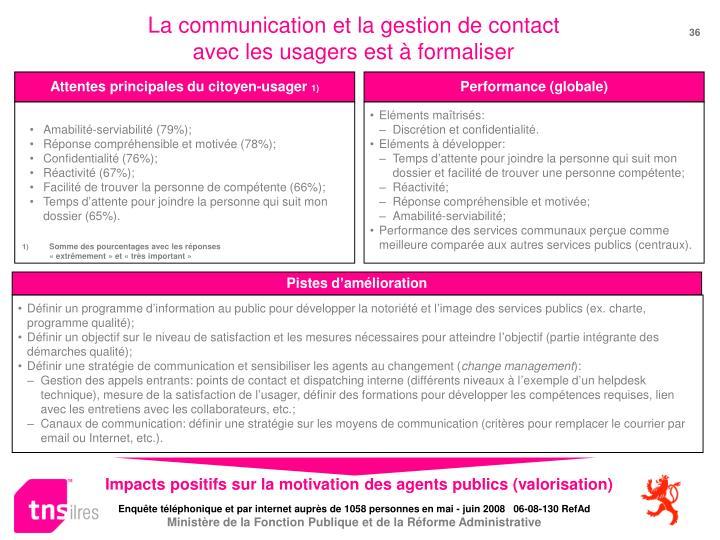 La communication et la gestion de contact