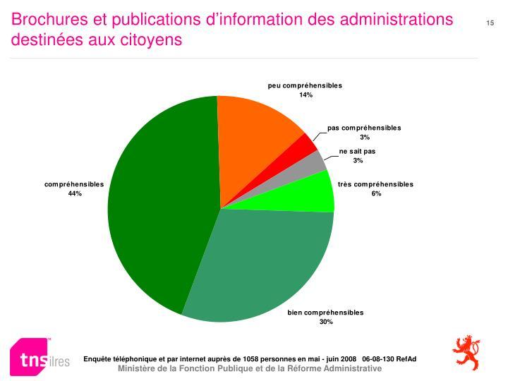 Brochures et publications d'information des administrations destinées aux citoyens
