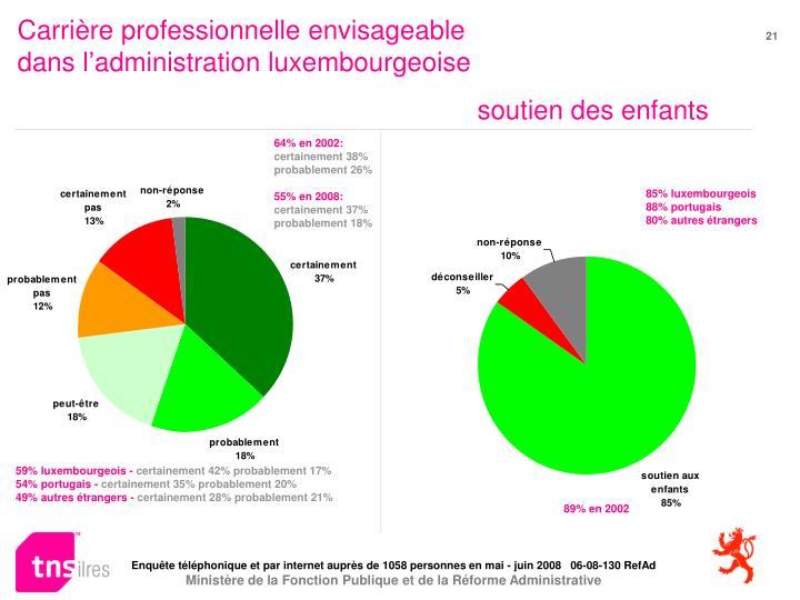 Carrière professionnelle envisageable                                dans l'administration luxembourgeoise