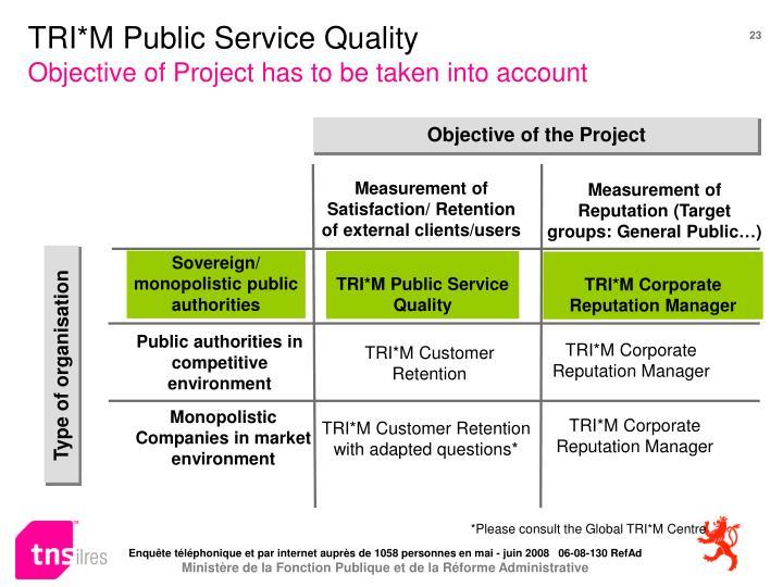 TRI*M Public Service Quality