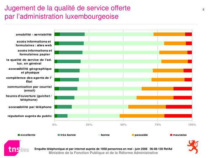 Jugement de la qualité de service offerte                              par l'administration luxembourgeoise