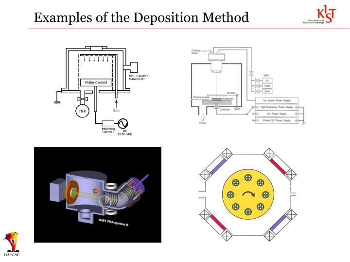 Examples of the Deposition Method