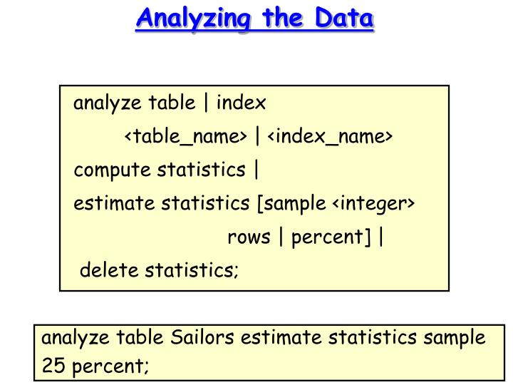 Analyzing the Data