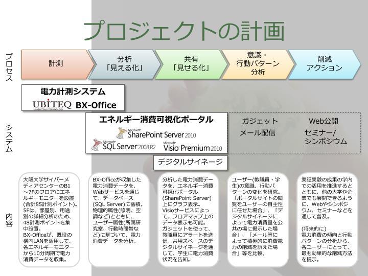 プロジェクトの計画
