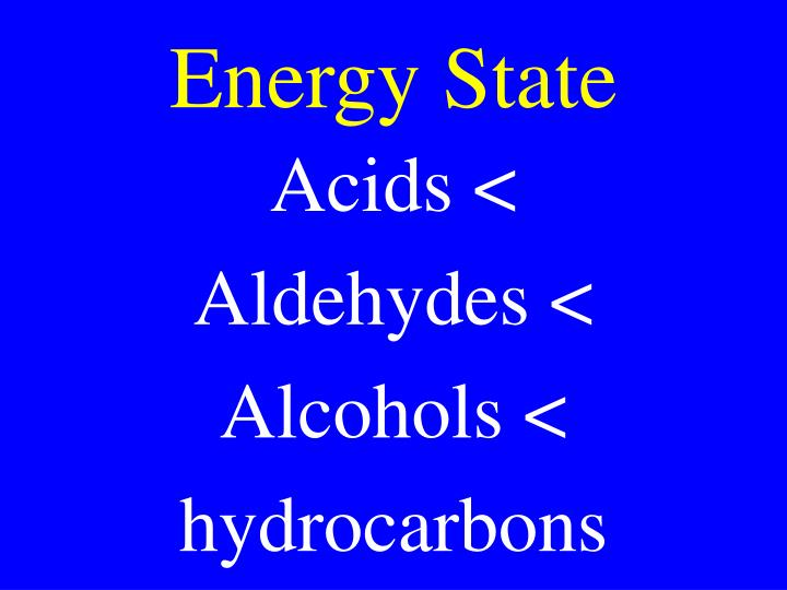Energy State