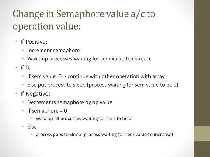 Change in Semaphore value a/c to operation value: