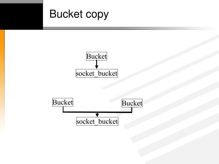 Bucket copy