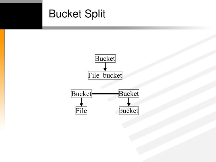 Bucket Split