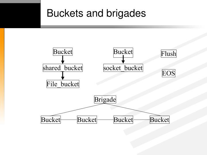 Buckets and brigades