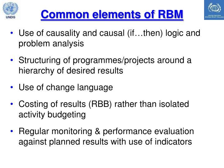 Common elements of RBM