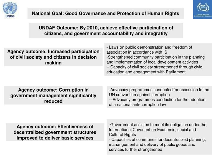 National Goal: Good Governance and Protection of Human Rights