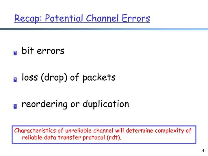 bit errors