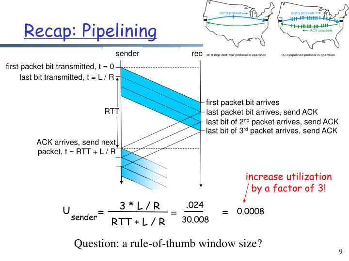 Recap: Pipelining