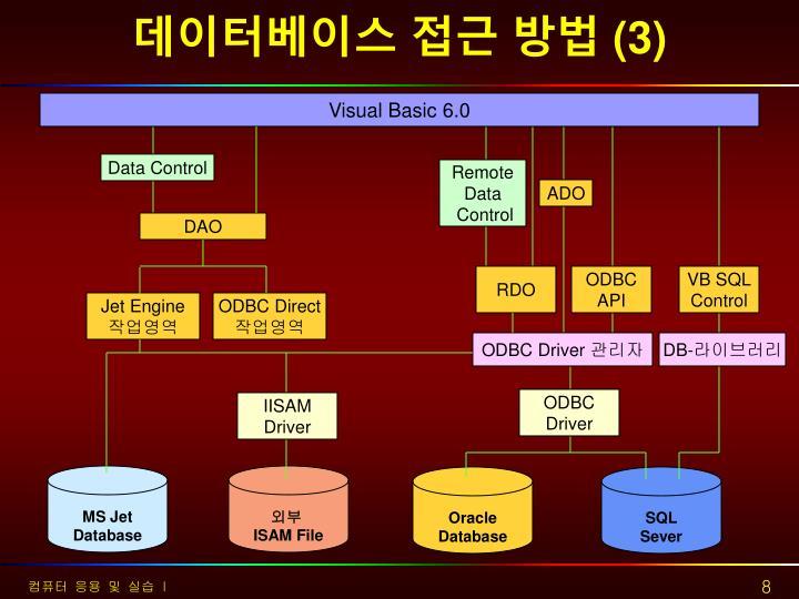 데이터베이스 접근 방법