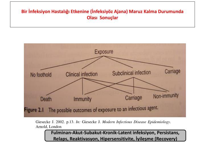 Bir İnfeksiyon Hastalığı Etkenine (İnfeksiyöz Ajana) Maruz Kalma Durumunda
