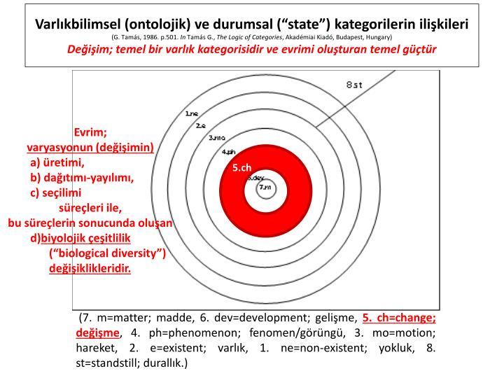 """Varlıkbilimsel (ontolojik) ve durumsal (""""state"""") kategorilerin ilişkileri"""
