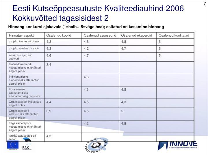 Eesti Kutseõppeasutuste Kvaliteediauhind 2006