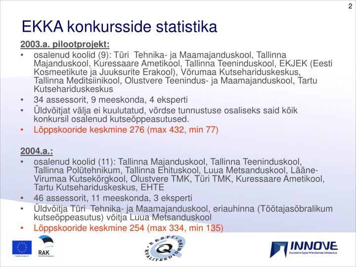 EKKA konkursside statistika