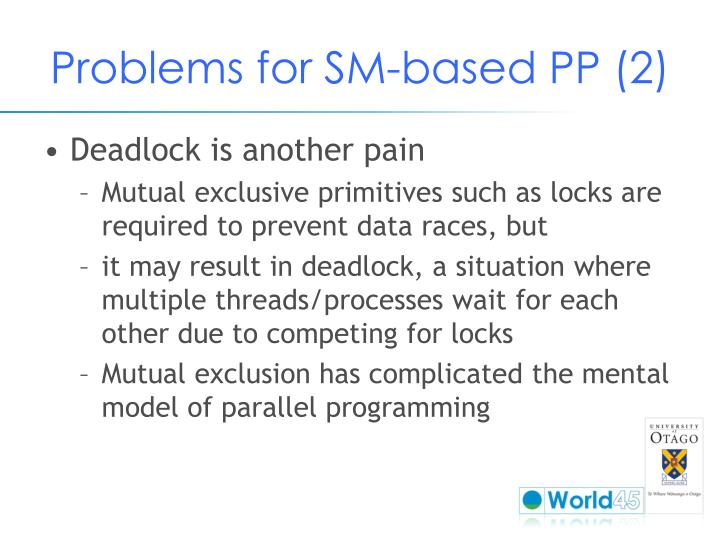 Problems for SM-based PP (2)