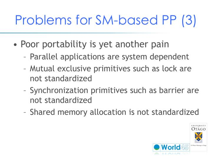 Problems for SM-based PP (3)